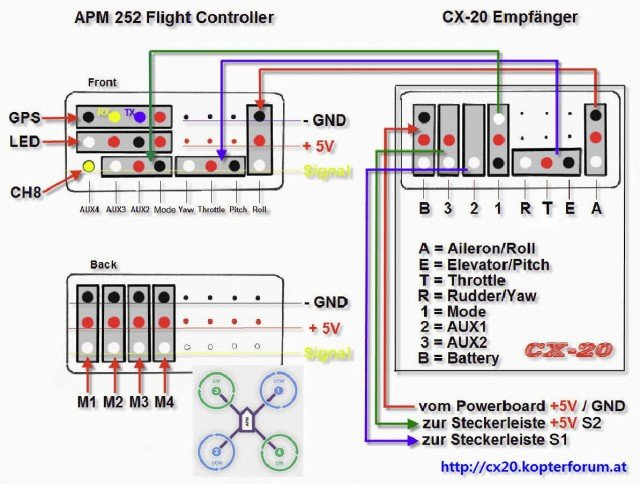 Truck F Fuse Dia F Fuse Panel moreover Fordfsuperduty Owd also X furthermore Naze Rev With Header Pins Amnazeacro By Abusemark D F in addition Cx Wiring Diagram. on cheerson cx 20 diagram