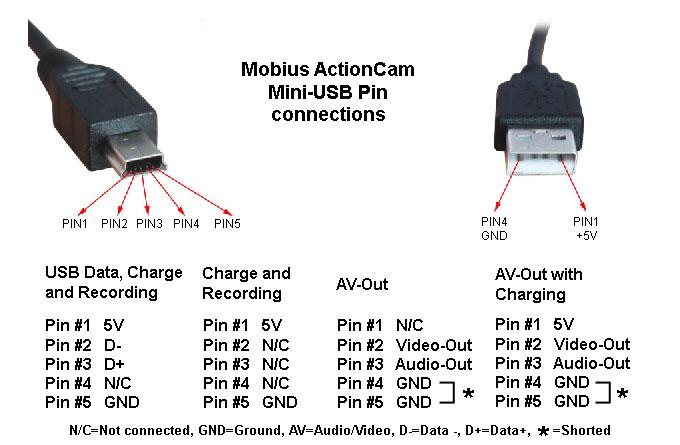 Suche FPV Cam aus DE unter 20€ - KOPTERFORUM . AT